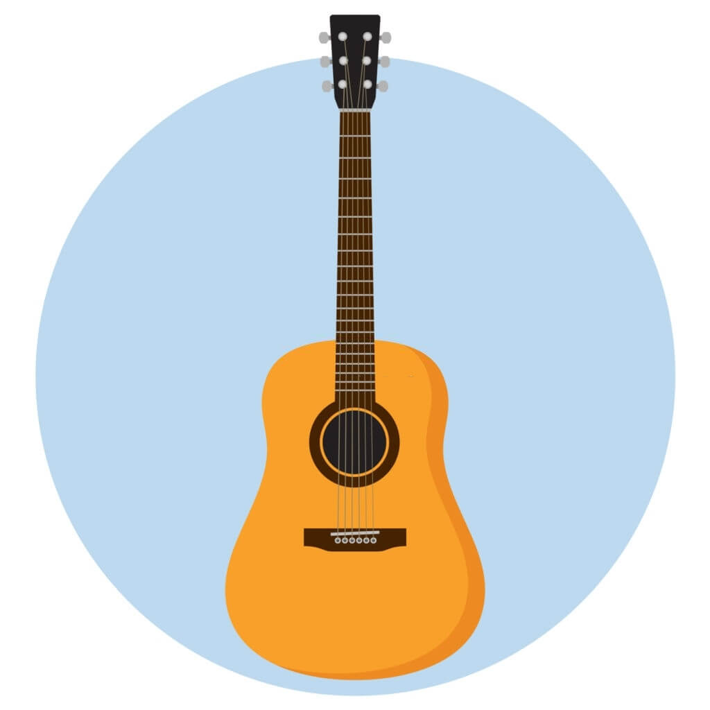 best acoustic guitar under 1000 buying guide